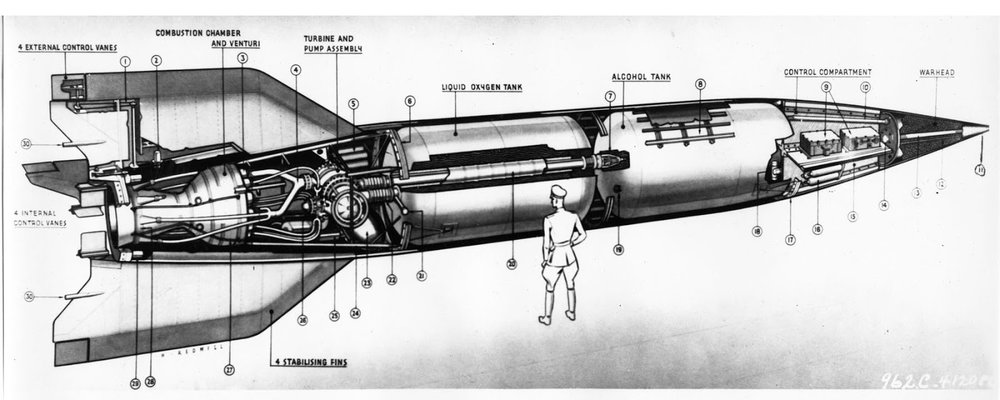 U.S. Army V-2 cutaway drawing showing engine, fuel cells, guidance units, and warhead. Credit: U.S. Air Force
