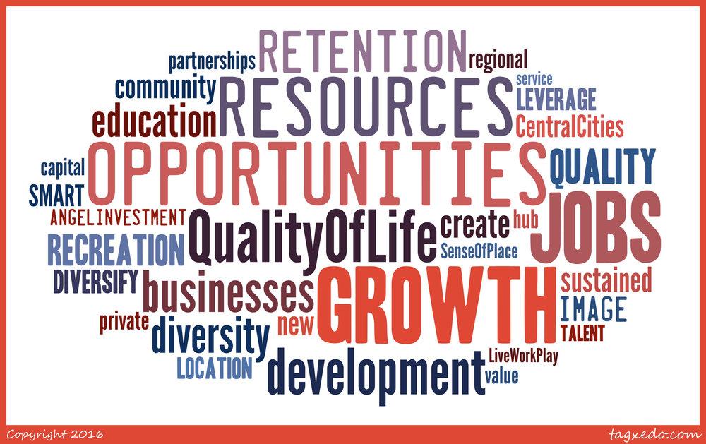 Economic-Development-Word-Cloud.jpg