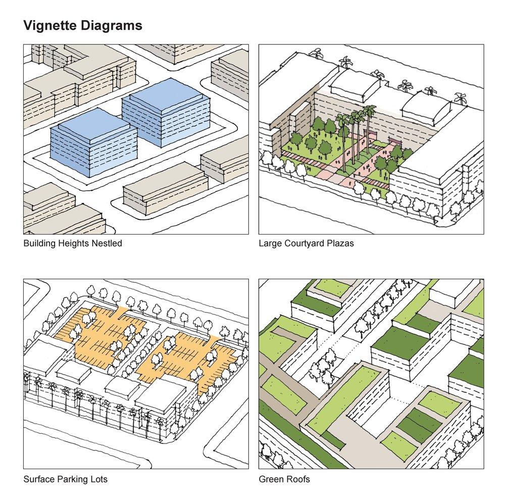SEADIP_Vignette Diagrams.jpg