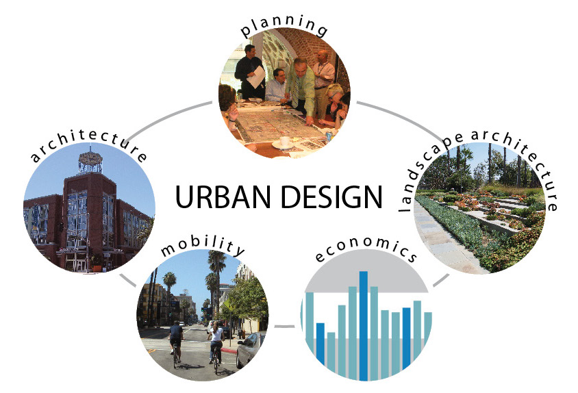 URBAN DESIGN DIAGRAM.jpg