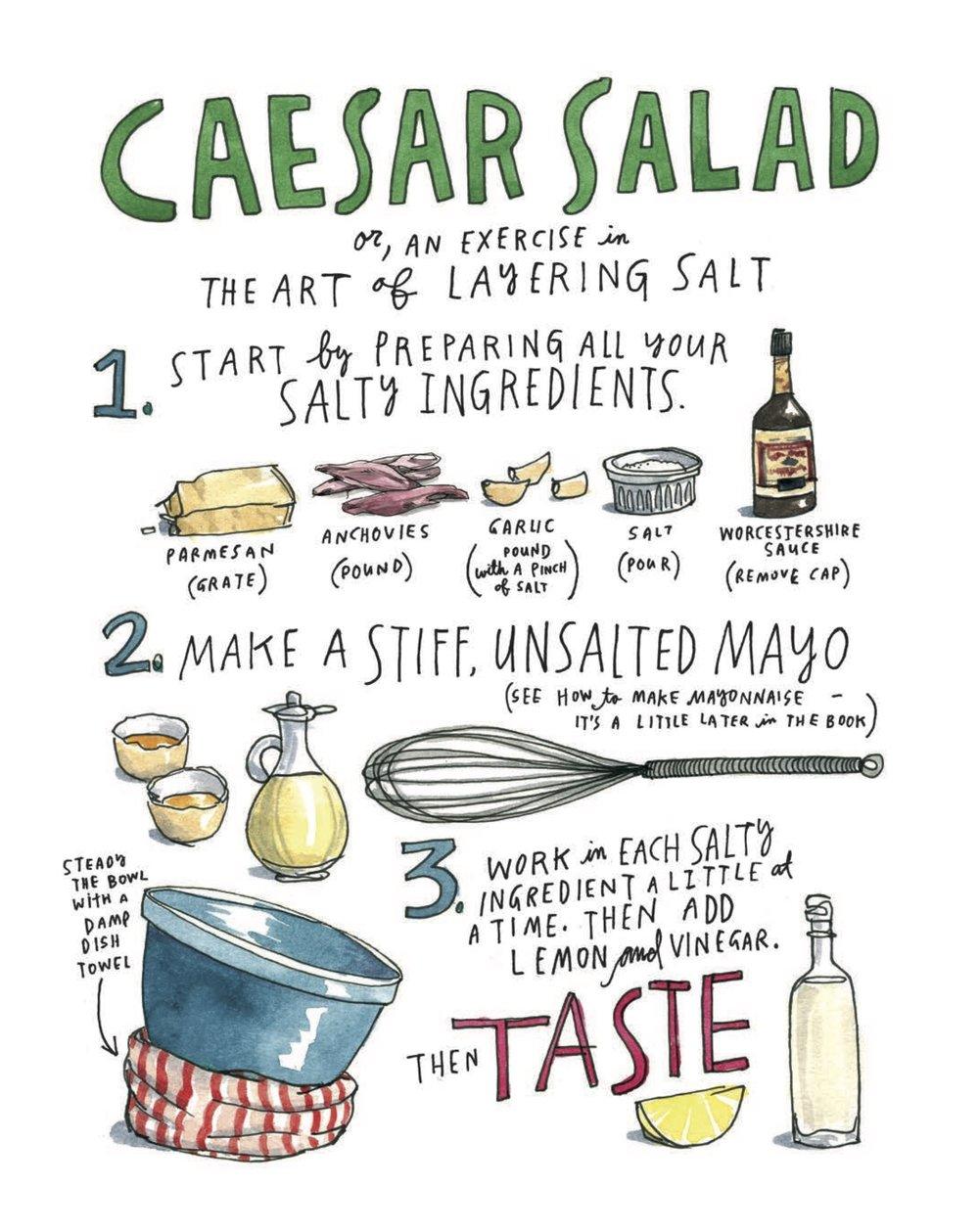 SFAH Recipes - Caesar Illustratedp 1.jpg