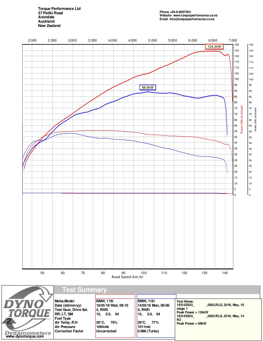 DynoTorque PowerChart_f20bmw116i.jpg