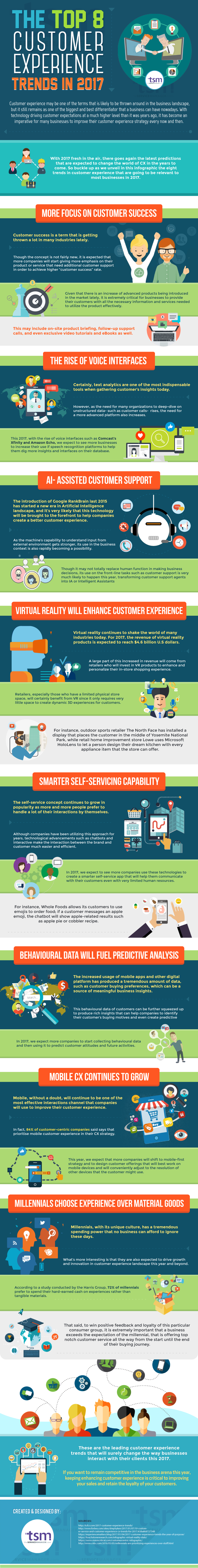 Top-8-Customer-Experience-Trends-in-2017-HD.png