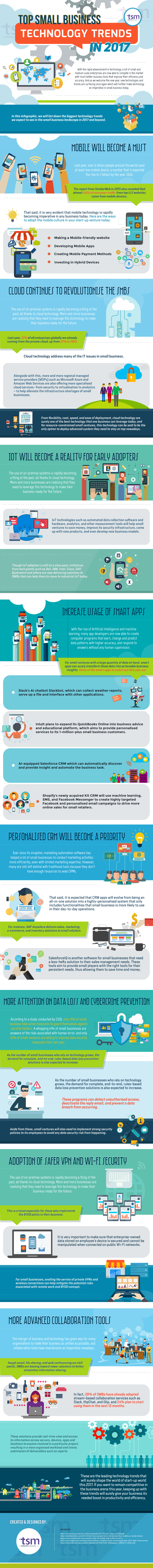 Top-Small-Business-Technology-Trends-in-2017-HD.png