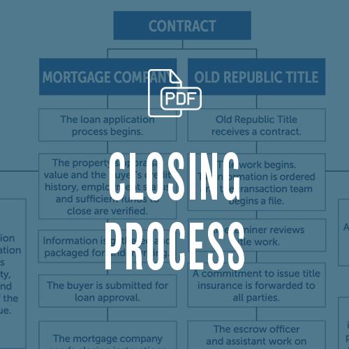 Resource-Icon-closingprocess.jpg