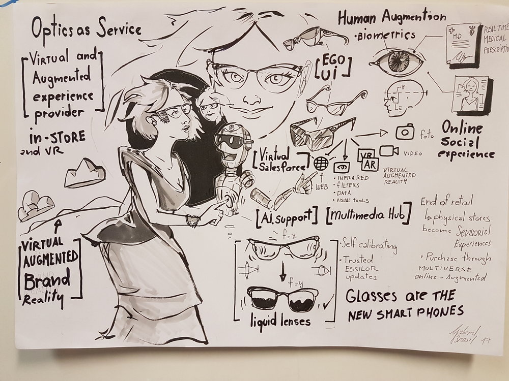 I used illustration to create trend and innovation boards on future technologies and brand strategies.