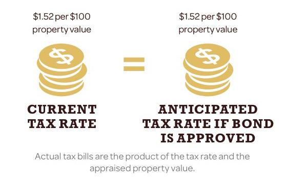 tax_rate.jpg