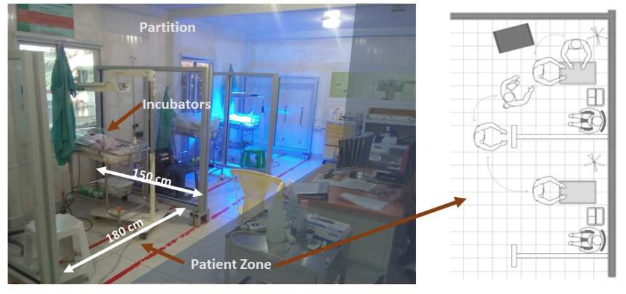 Image – dedicated patient zone divided by partitions.