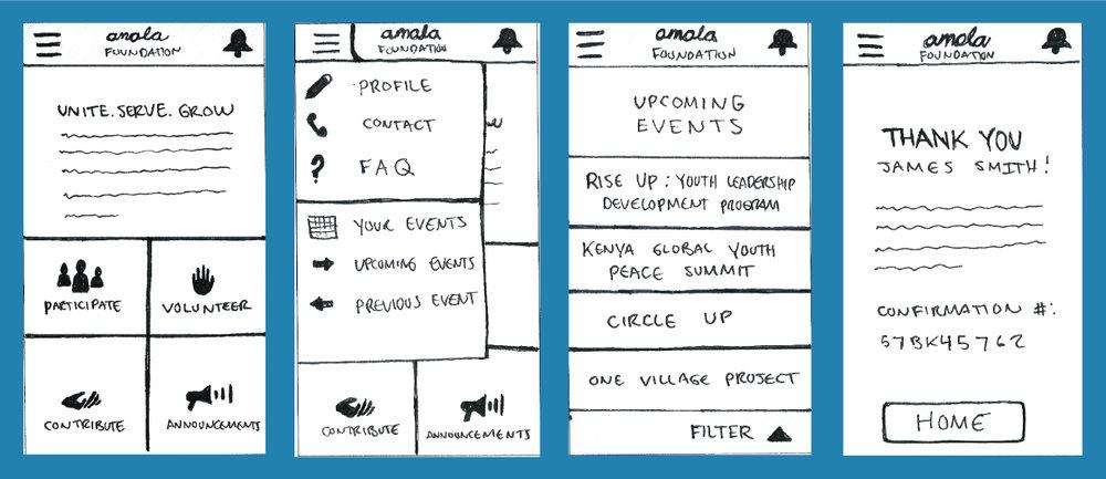amala_paper_prototypes.jpg