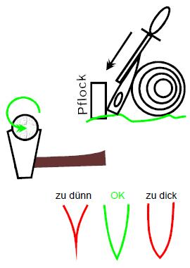 Schärfen von Äxten im Bushcraft Kontext