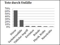 Zum Artikel: Risikobewertung für Notsituationen in Deutschland