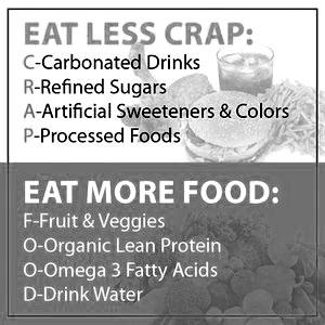 Rules+to+Food-bw.jpg