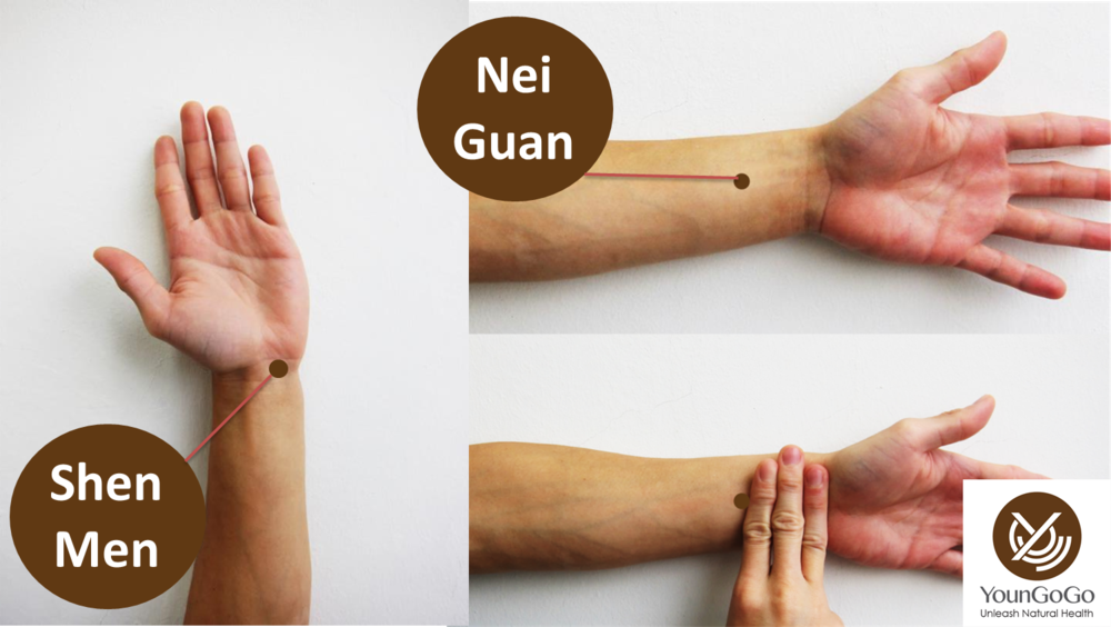 Insomnia, Palpitation, Chest Pain, Tightness in Chest - Where?Shen Men is located at the wrist line. 'Draw' a line between the 4th and 5th finger down to the wrist line. The indent is Shen Men.Nei Guan is located 3 fingers from our wrist line at the mid point.How?Use your thumb to massage these points 20 times.