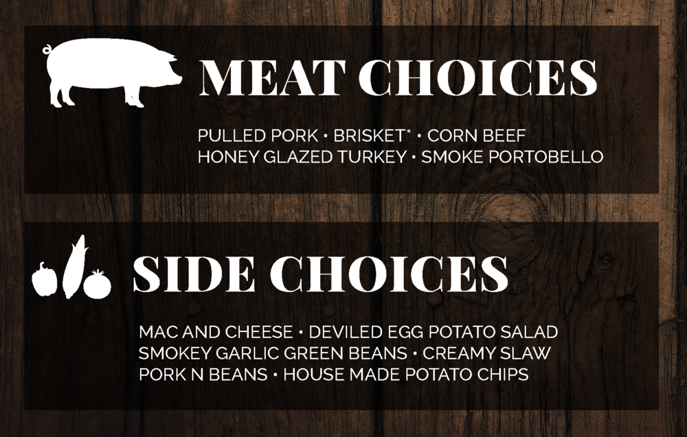 Meat Choices.png