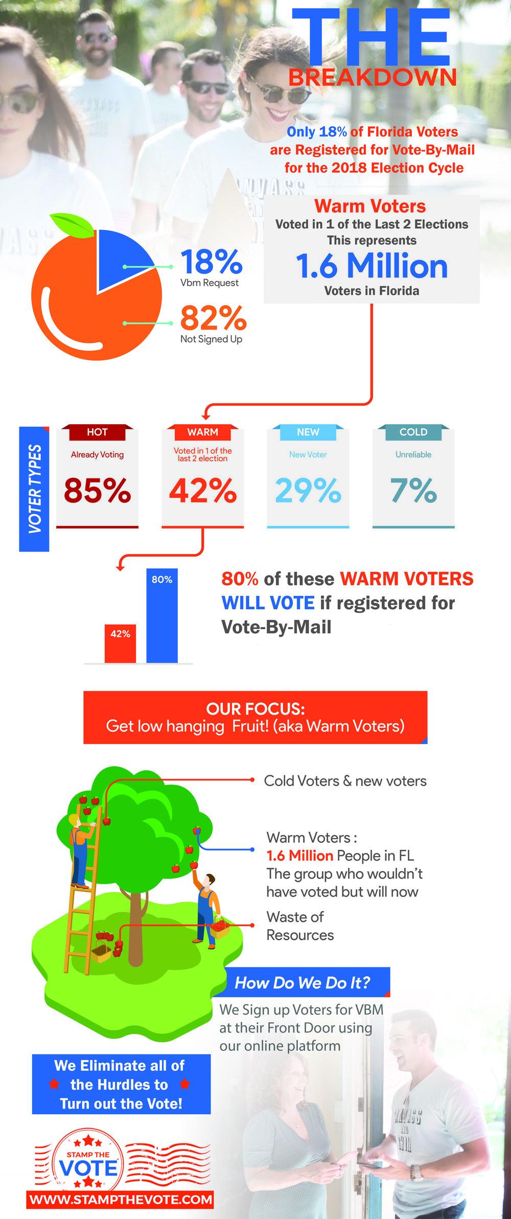 STV Infograph - Nonpartisan.jpg