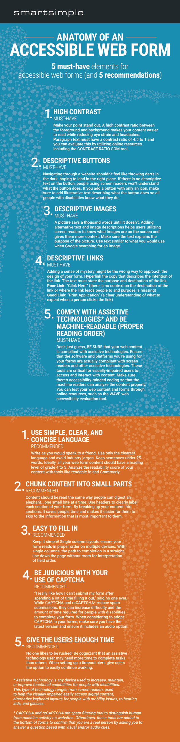 Image of accessible web form infographic