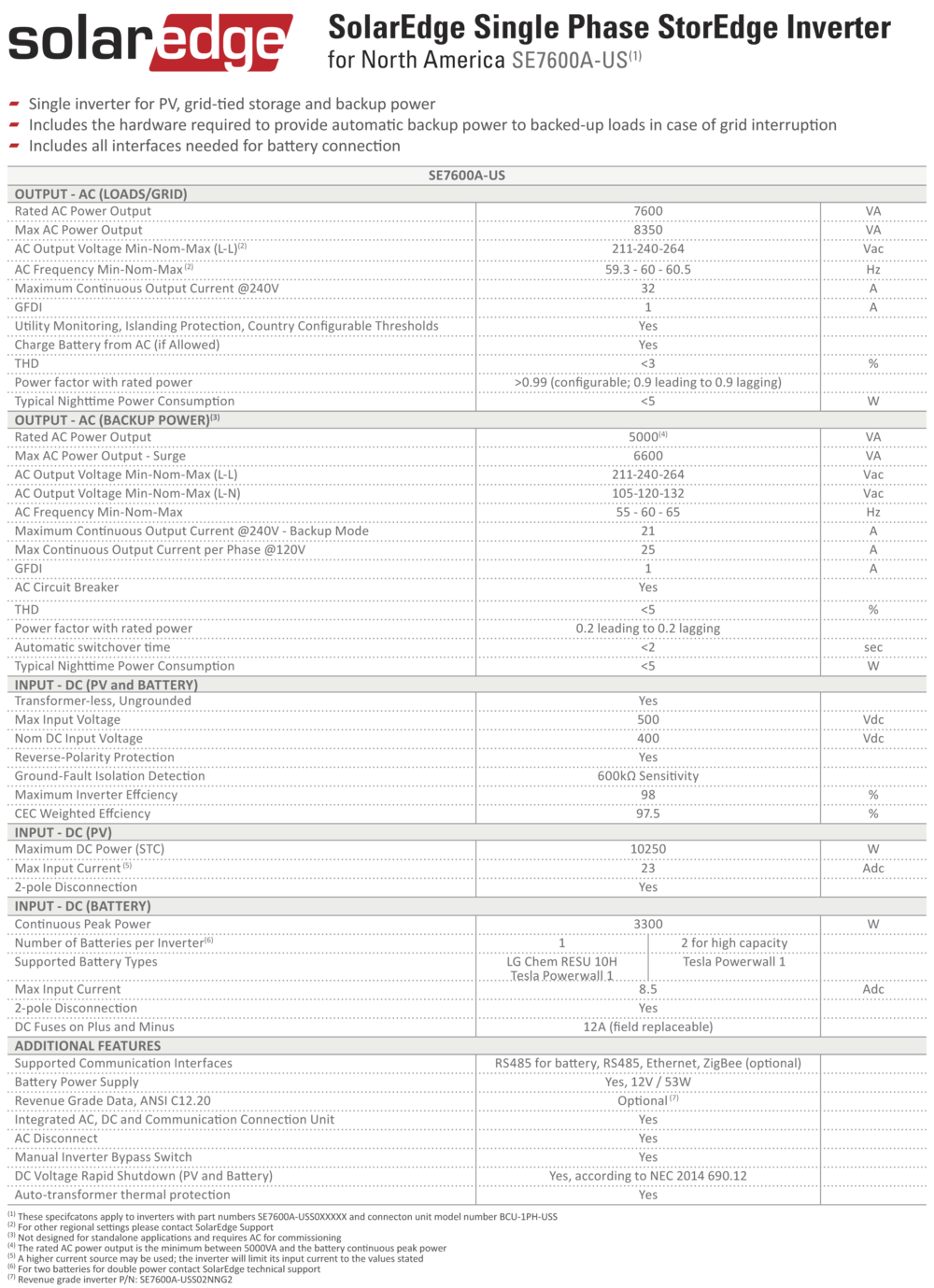 se_storedge_inverter_datasheet_na-3.png