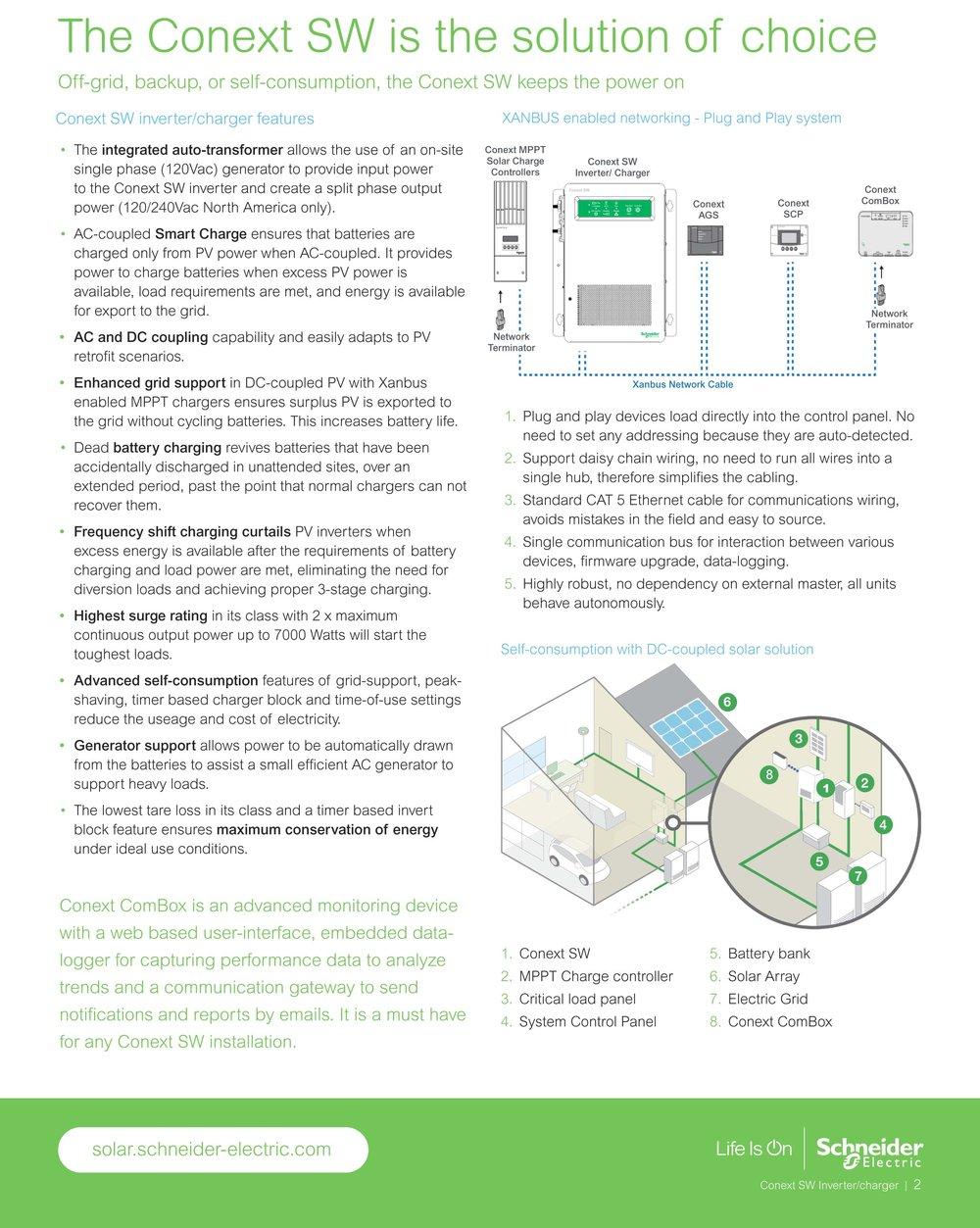 conext-sw-brochure-20160620-2.jpg