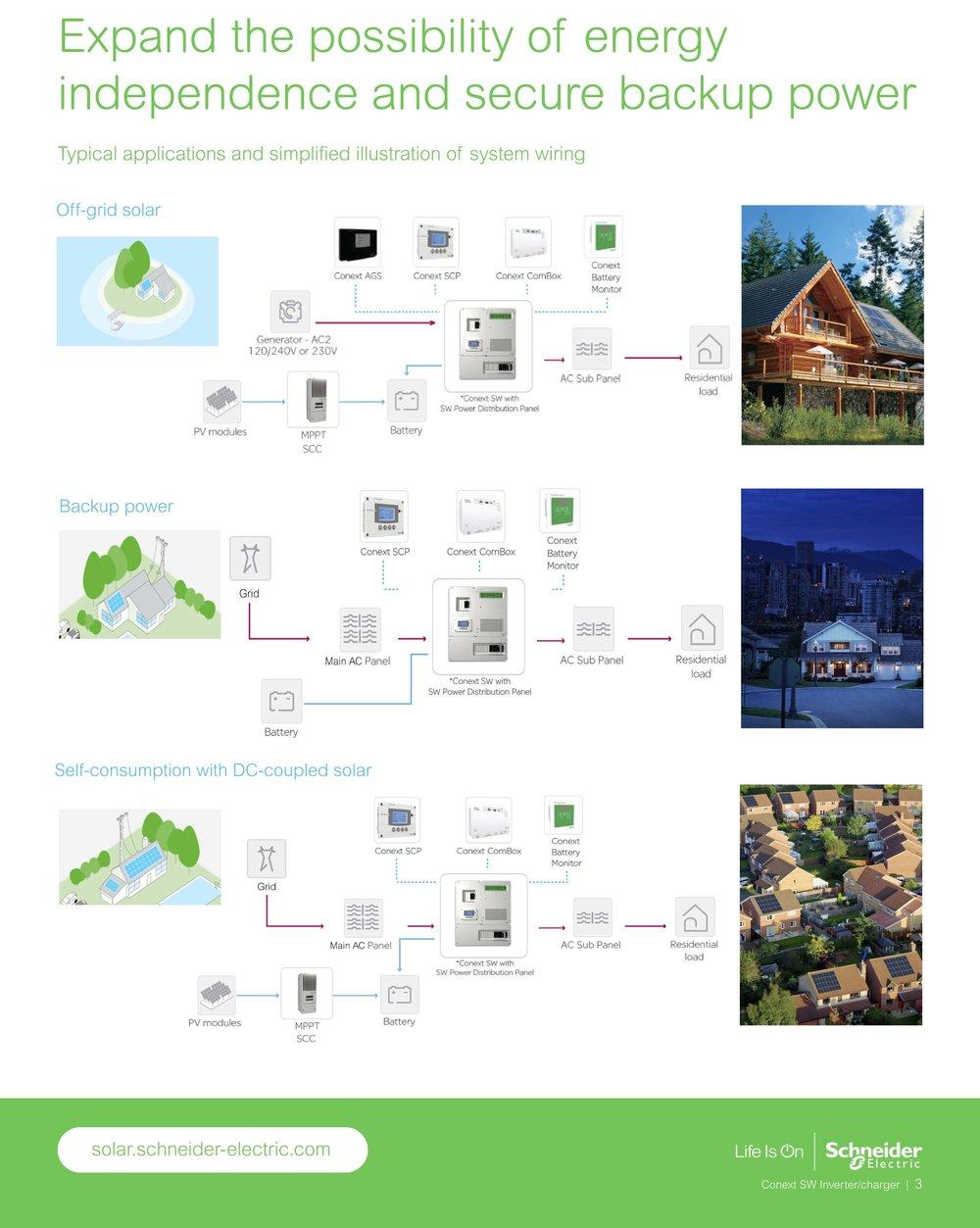 conext-sw-brochure-20160620-3.jpg