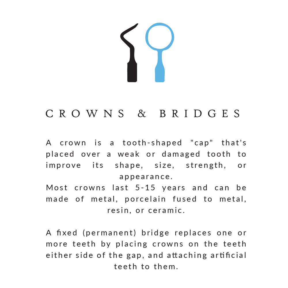 CROWNS & BRIDGES.jpg