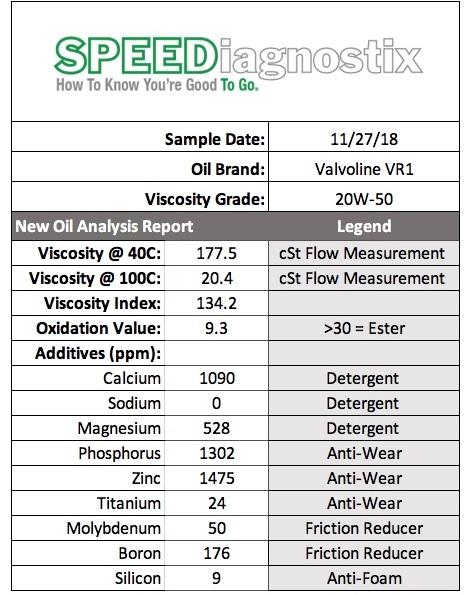 Valvoline+VR1+Results.jpg