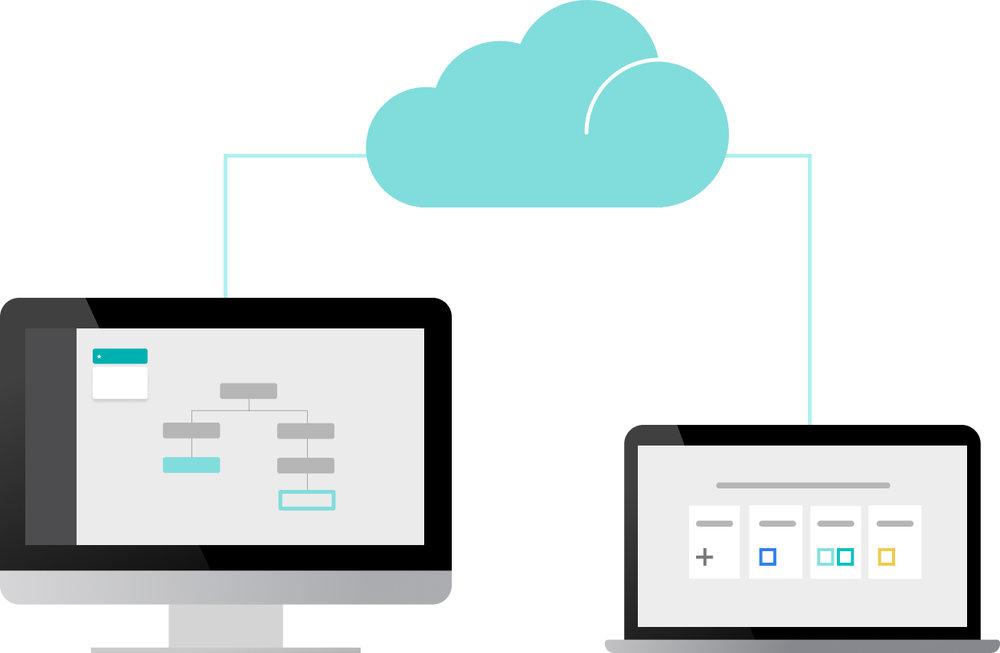 on cloud.jpg