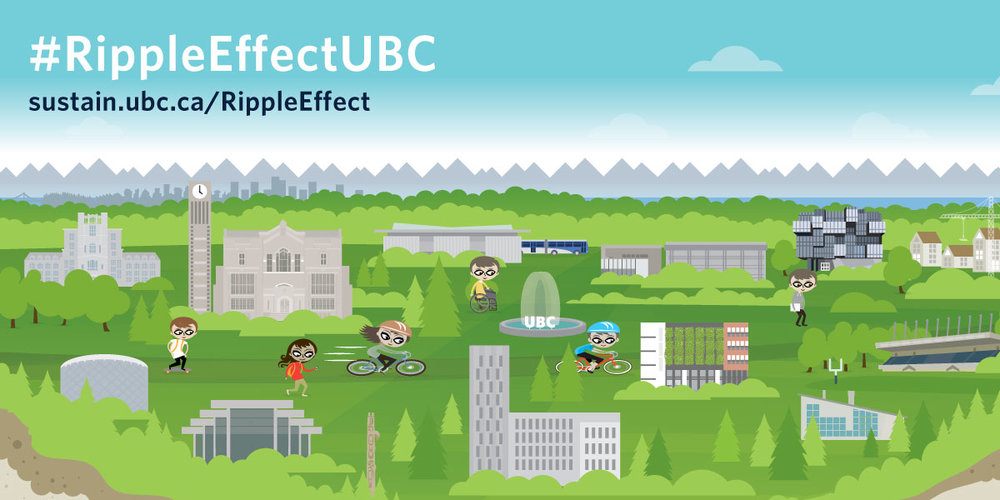 Copy of Ripple Effect UBC - Transmedia Campaign