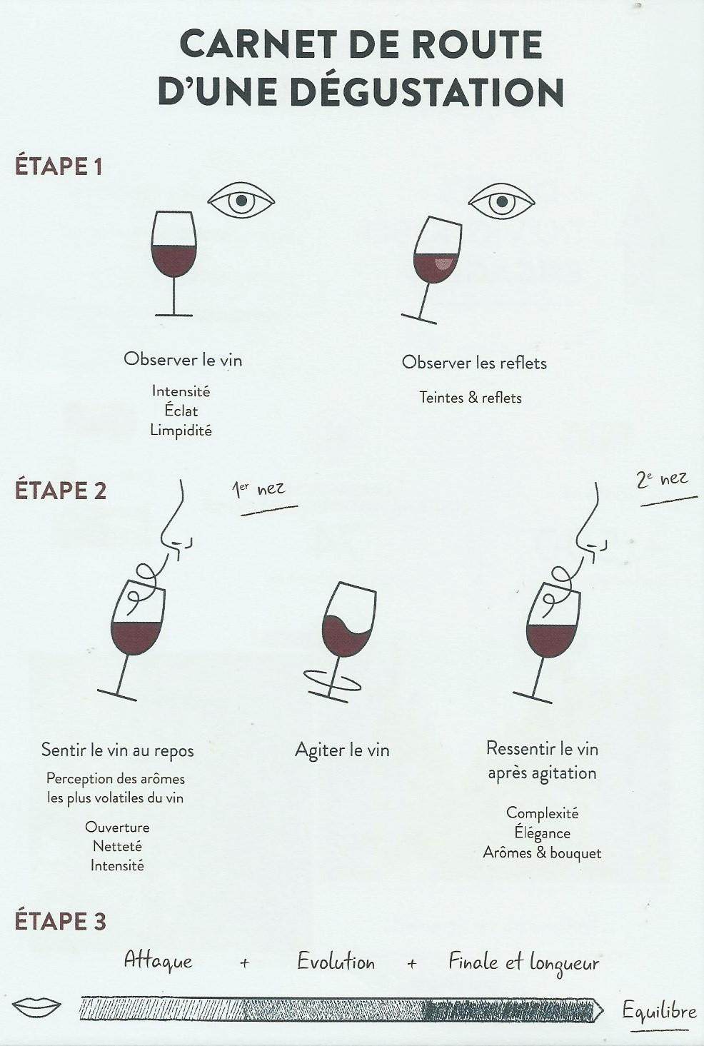 degustation vins & sophrologie-1.jpg