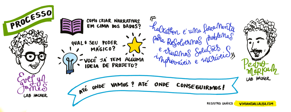 Hack4water---Dia-1-Processo.png