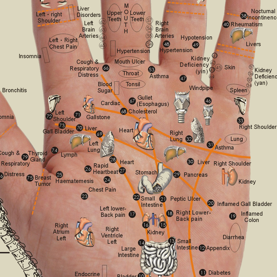 Everything_soulful_hand_acupressure_main.png