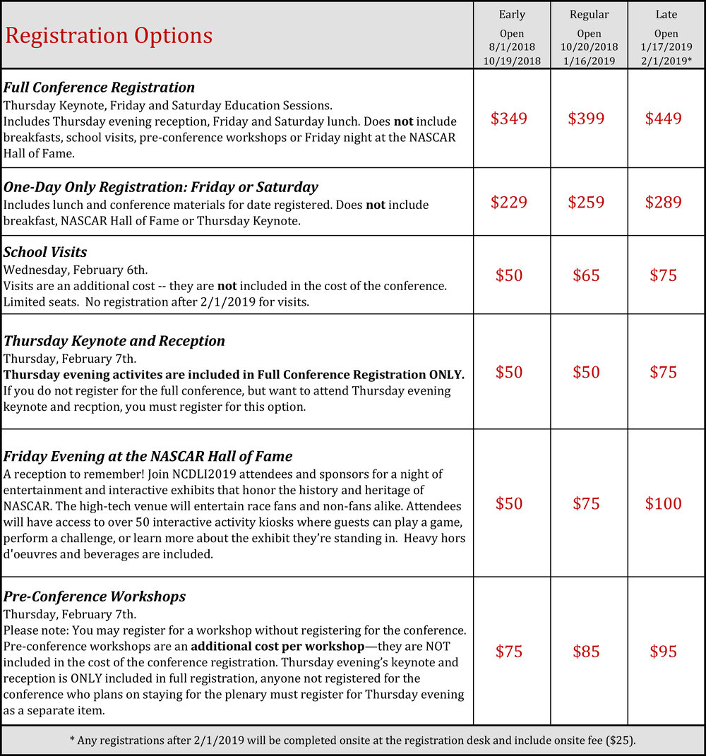 NCDLI2019 Fee structure for site R2.jpg