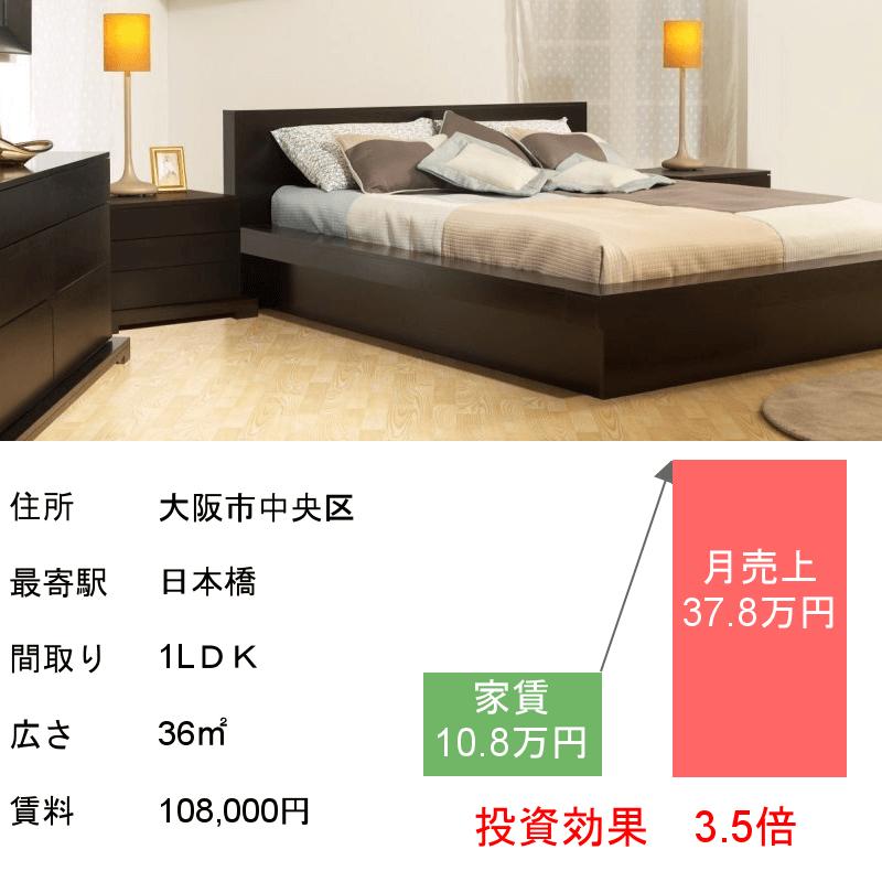 民泊代行,Airbnb,Booking.comカレンダー同期