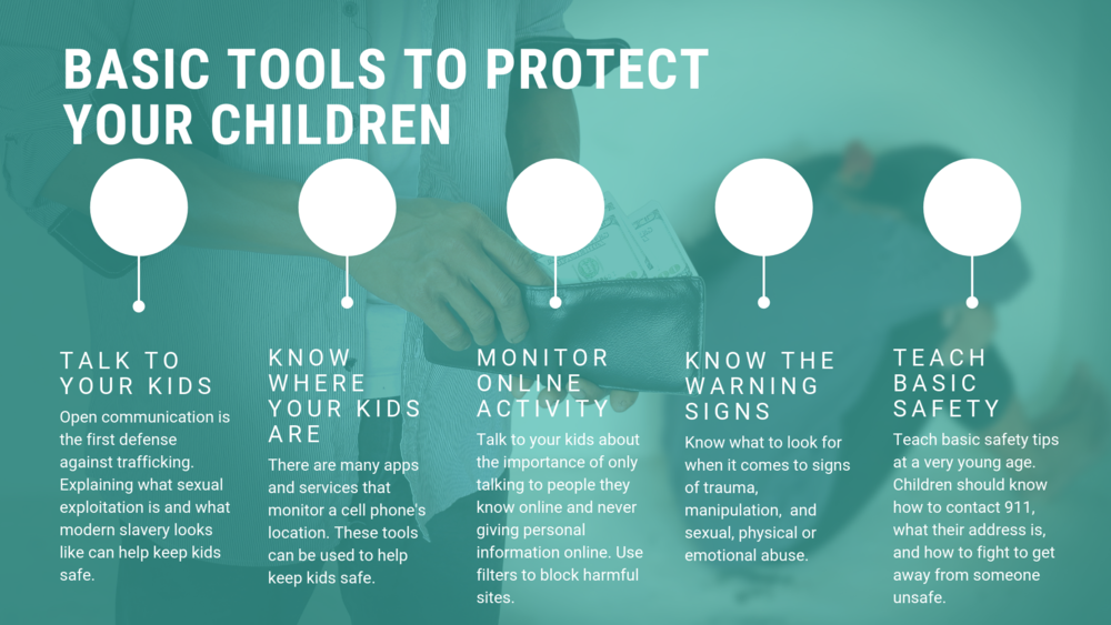 Basic Tools to Protect Your Children.png