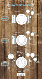 place-setting-diagram-161x300.png