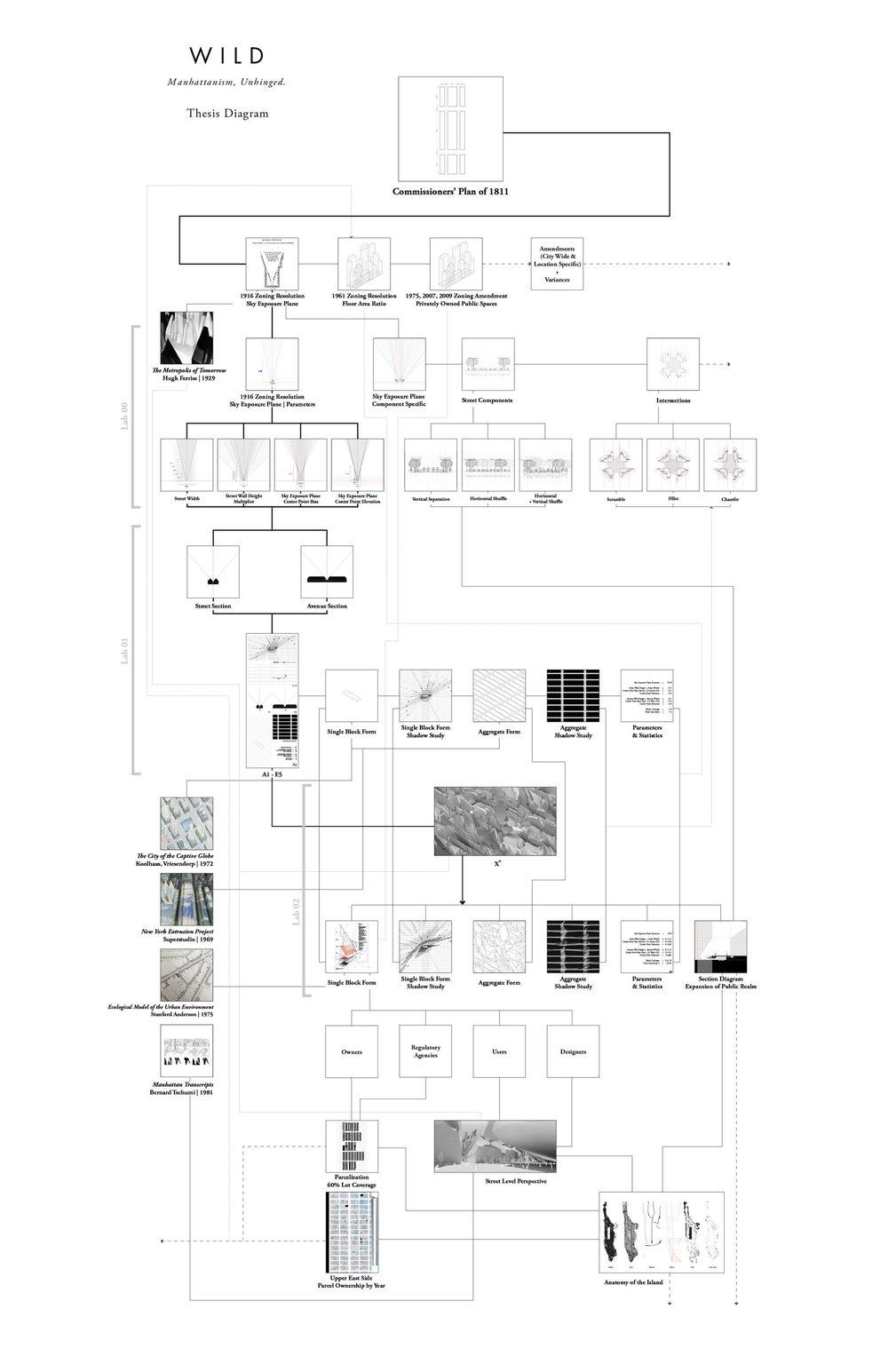 Yeo_Project Diagram.jpg