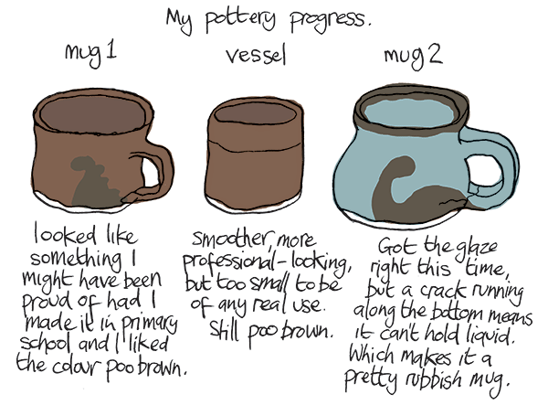 my pottery progress (abysmal)
