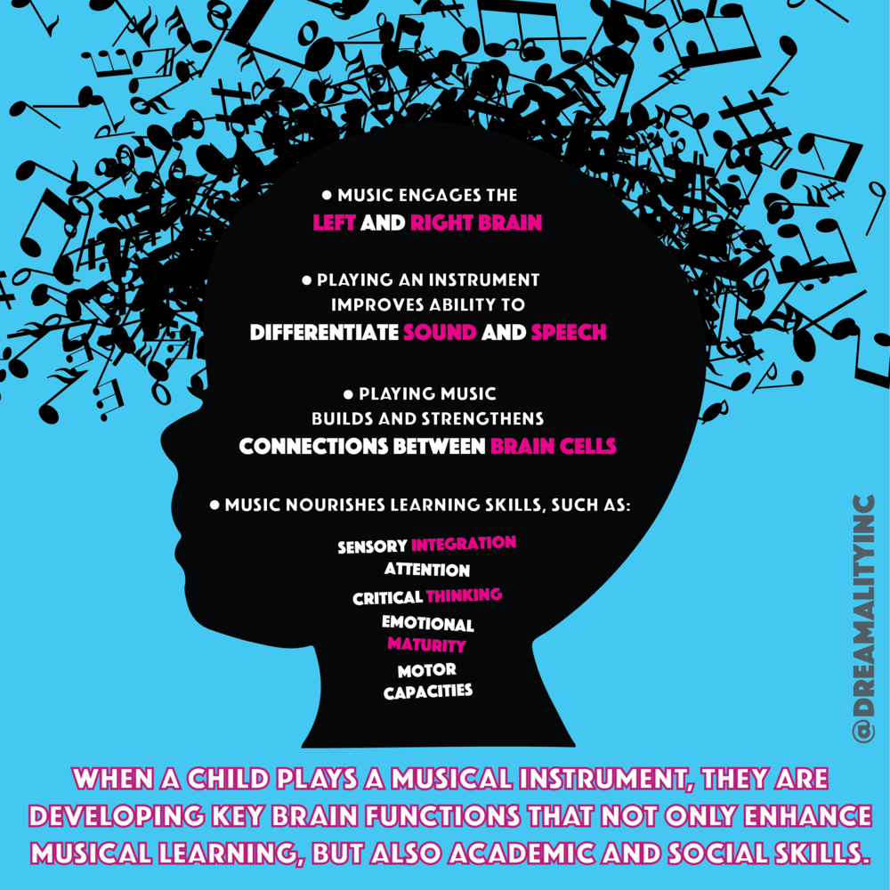 brainmusicgraphic-01 copy.png
