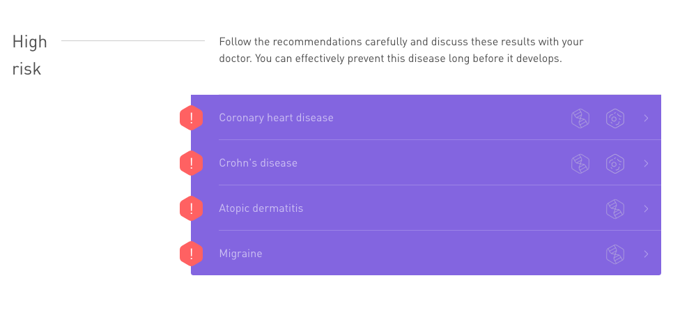 My results showed a 'high risk' for certain conditions