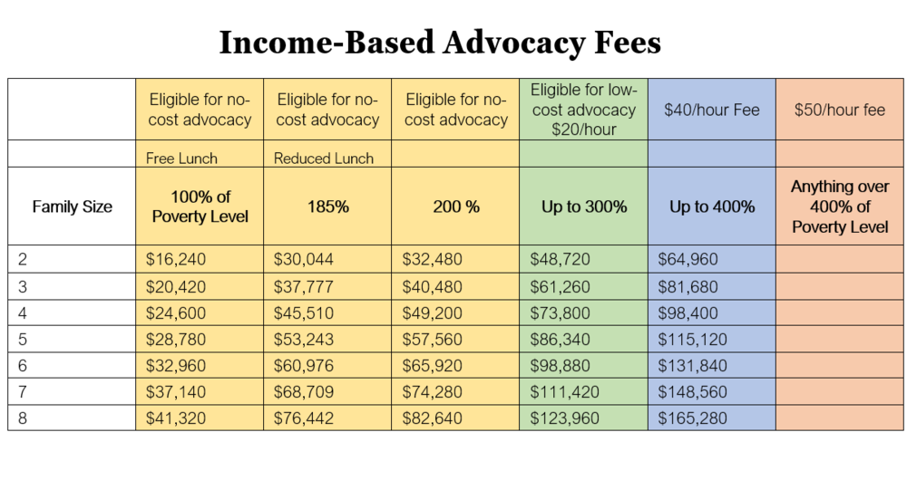 Fee Scale.png