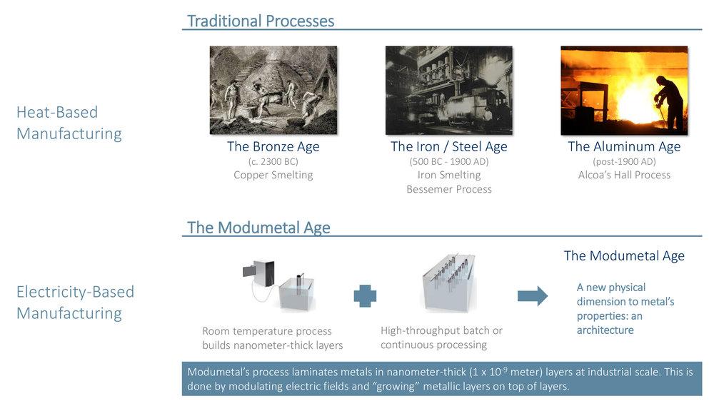 Modumetal - Technology Overview (08.15.2018).jpg