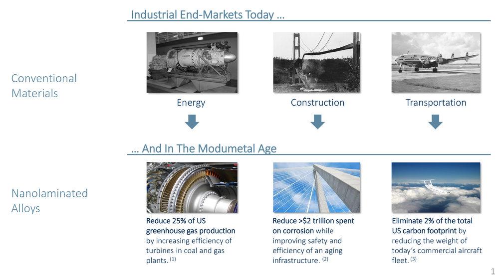 Modumetal - Impact Overview (09.03.2018).jpg