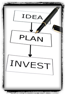What is Your Investment Style  (a four part series)