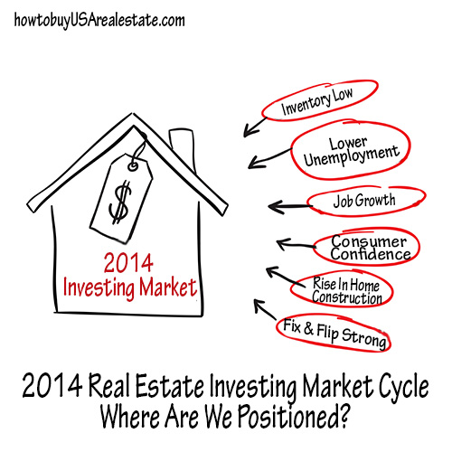 2014 Real Estate Investing Market Cycle- Where Are We Positioned?
