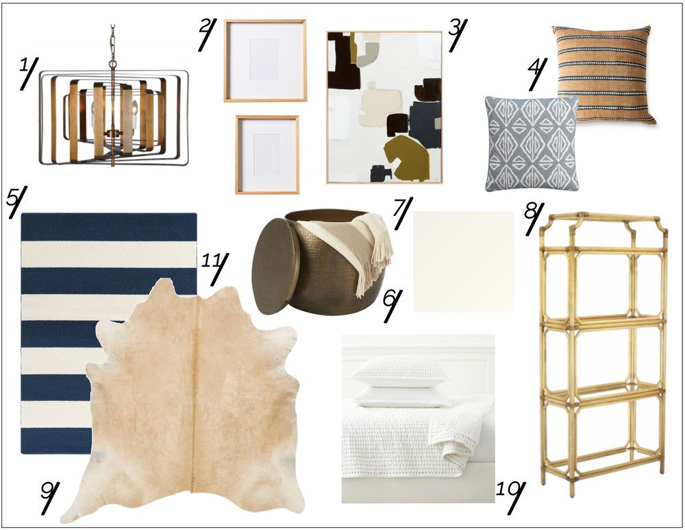Guest Room Retreat Shopping Guide   xo, Ebright Design