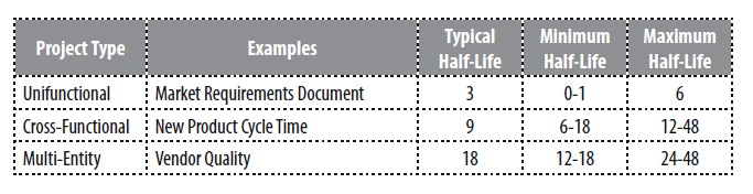 ProductDevelopmentMetrics_table.jpg