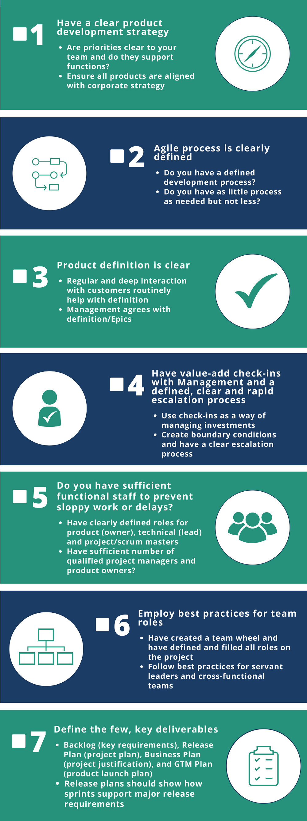 Product Development Checklist
