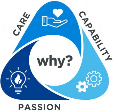 OpsClinic Values.jpg