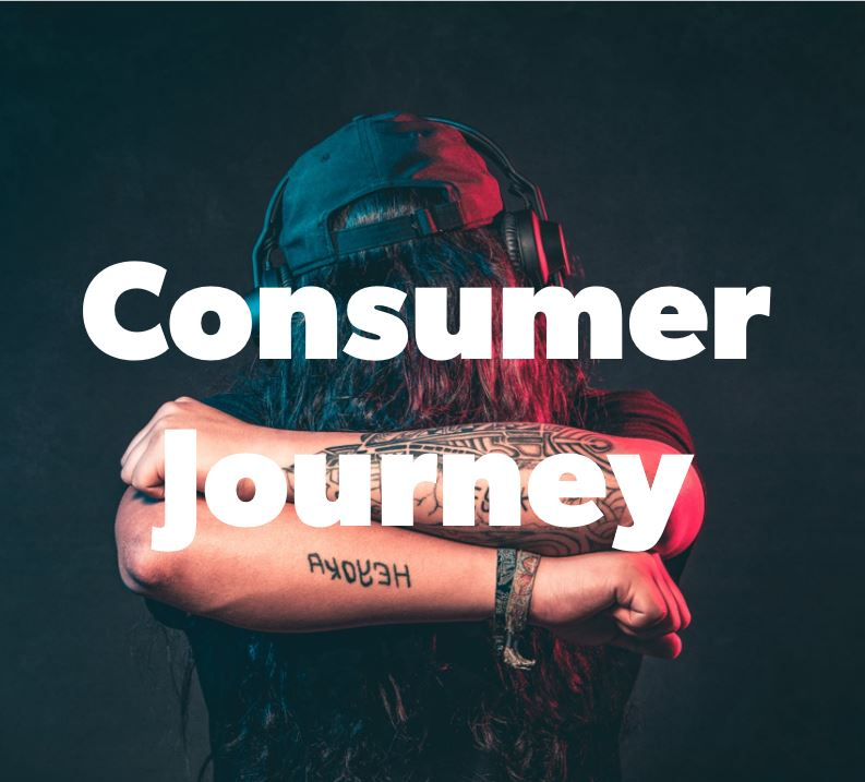 Consumer Journey - Understanding the funnel is critical, but it's a journey map fully-equipped with customer data by touchpoint, behavioral stages, and sentiment that will eliminate the guesswork with what motivates customers to grow with your brand. Instead, uncover exact moments that help customers succeed, and allocate your efforts to encourage more of them.