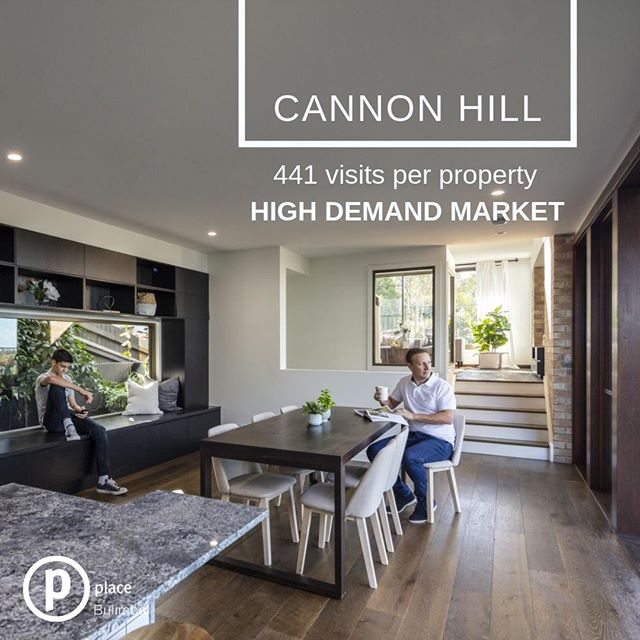 Cannon Hill is most likely named after Cannon Hill House, a residence built on Wynnum Road in 1867 and was occupied by the Weedon family until it burnt down in 1927.  Thornhill Weedon named the house after two fallen trees which were said to have resembled a cannon.  Who knew!  #cannonhill #welcomehome  #teamharvey  #shannonharvey  #weloveproperty  #weloverealestate  #realestateaustralia #realestate #realestateaus #homesweethome #propertyinvestment #brisbanerealestate