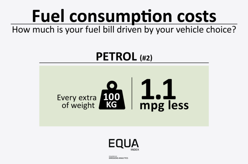 FuelConsumptionCosts_Petrol_02-1024x681.png